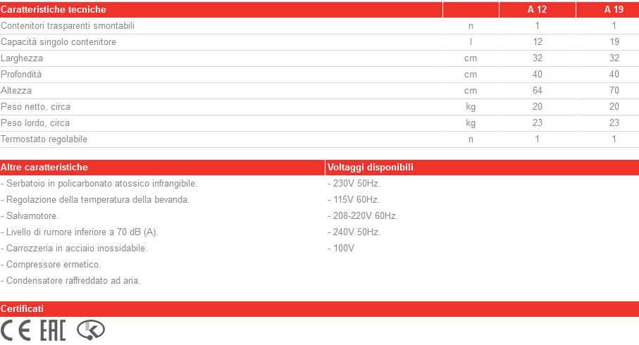 Caratteristiche Tecniche Ugolini A12!